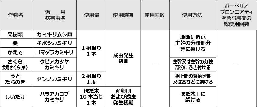 pro_120vaiorisa_kamikiri01